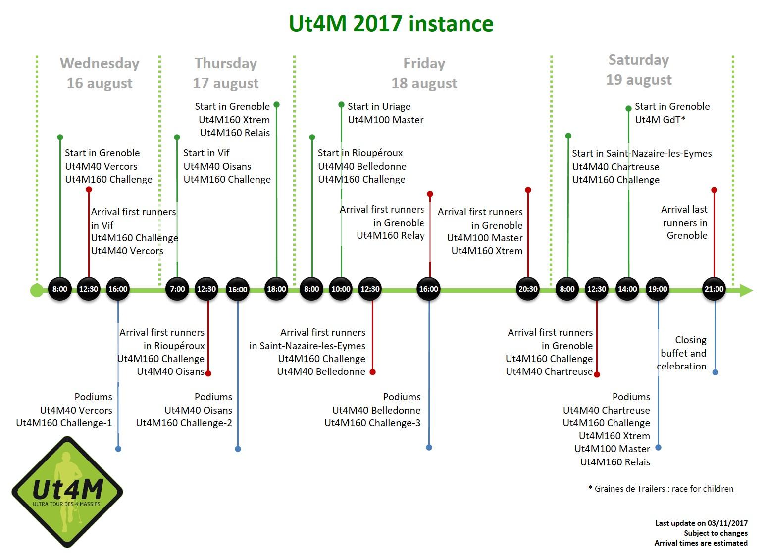 Ut4M 2017 - Program