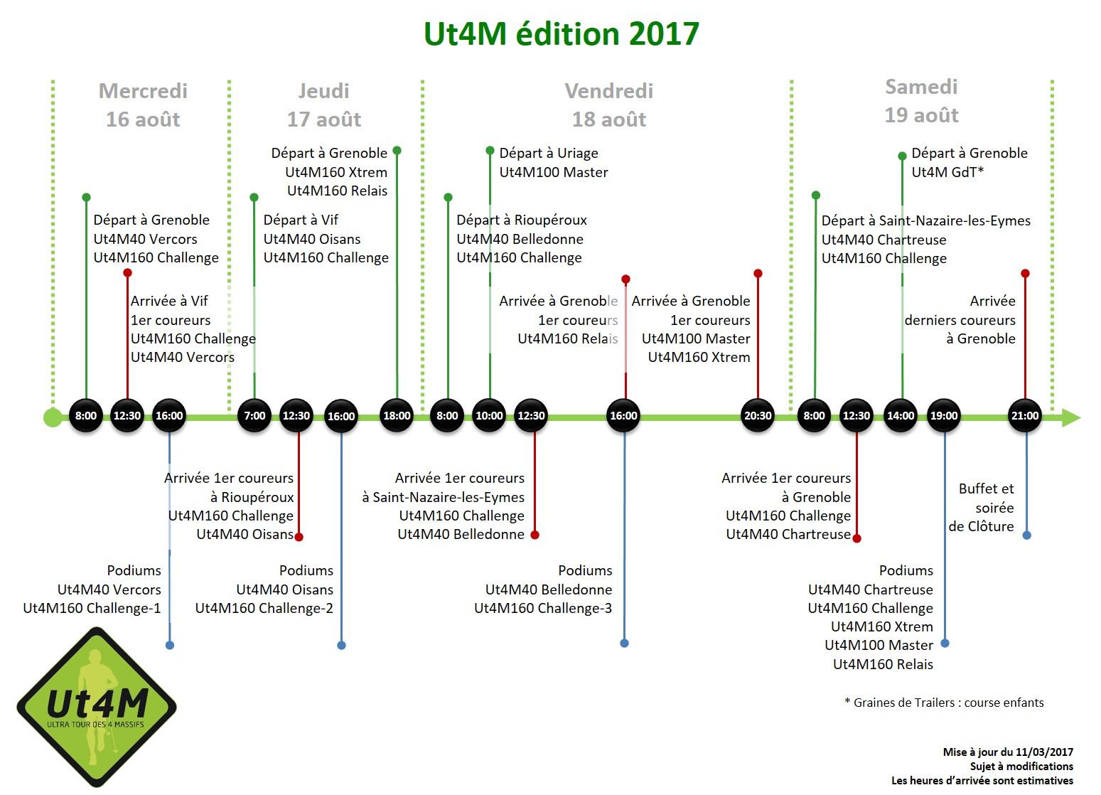 Ut4M 2017 - Programme